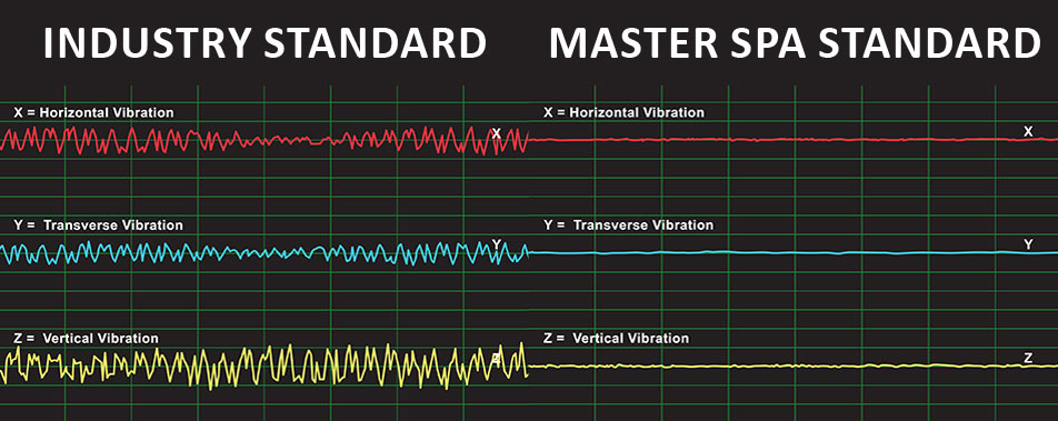 master spa noise reduction diagram